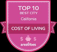 Living In Needles, CA - Needles Livability