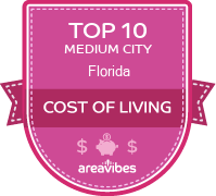 Most Affordable Places In Florida - Cities With Lowest Cost