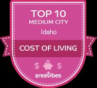 Living In Pocatello, ID - Pocatello Livability