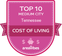 Living In McMinnville, TN - McMinnville Livability