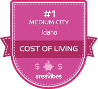 Most Affordable Places In Idaho - Cities With Lowest Cost Of