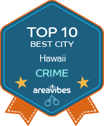 Safest Places To Live In Hawaii - Cities With Lowest Crime 2019