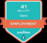 Living In Boise, ID - Boise Livability